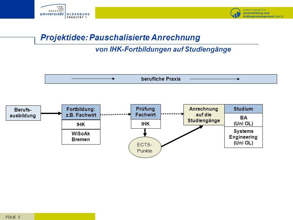 Projektidee: Pauschalisierte Anrechnung