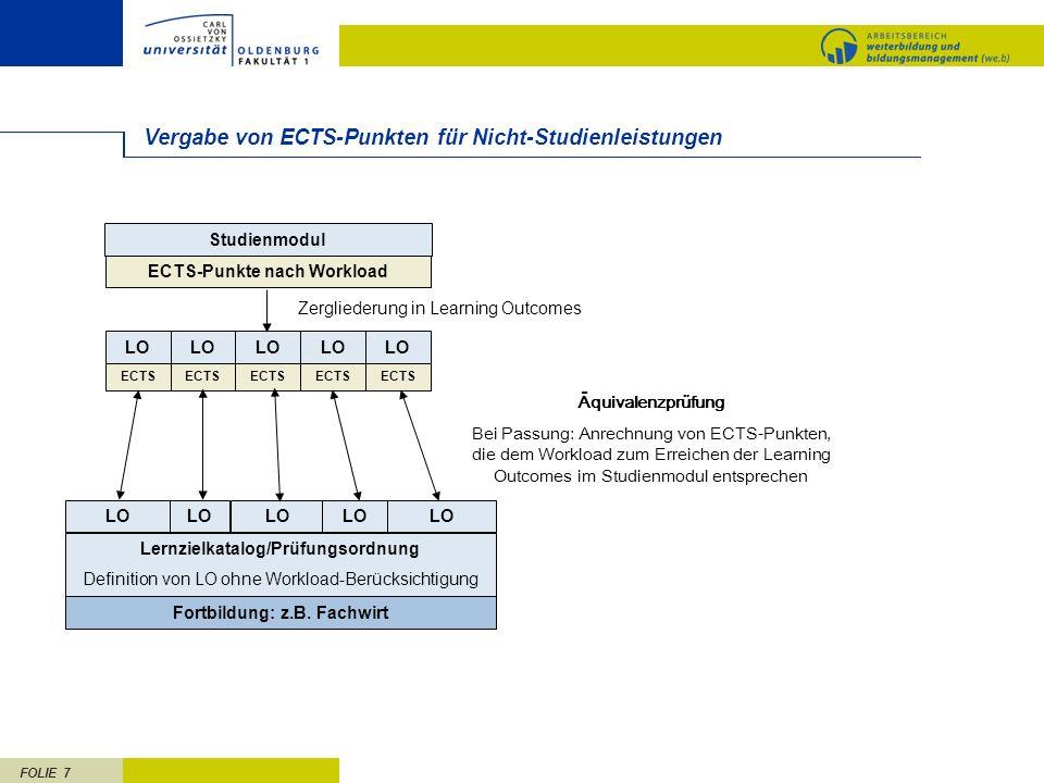Vergabe von ECTS-Punkten für Nicht-Studienleistungen