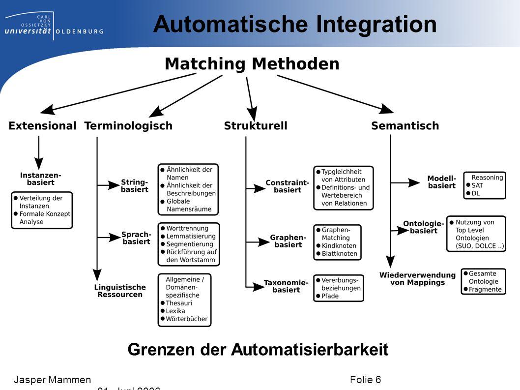 Automatische Integration