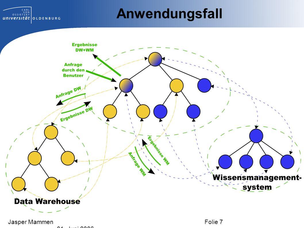 Anwendungsfall Jasper Mammen Folie 7 01. Juni 2006