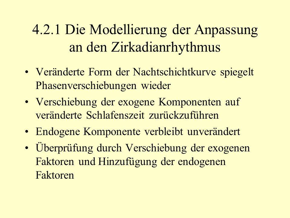 4.2.1 Die Modellierung der Anpassung an den Zirkadianrhythmus