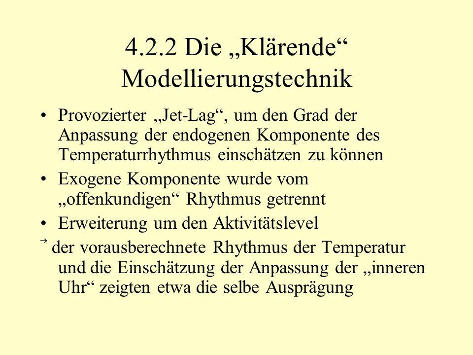 """4.2.2 Die """"Klärende Modellierungstechnik"""