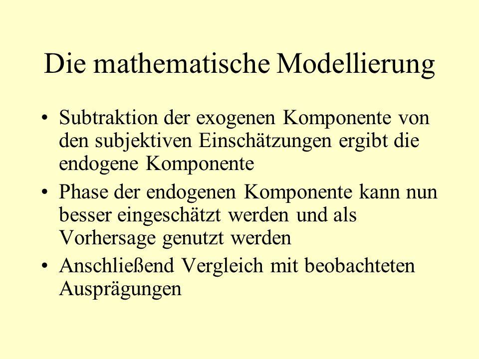 Die mathematische Modellierung