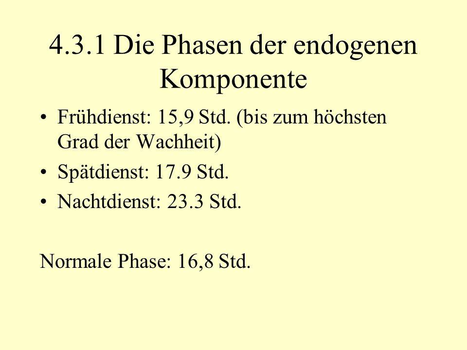 4.3.1 Die Phasen der endogenen Komponente