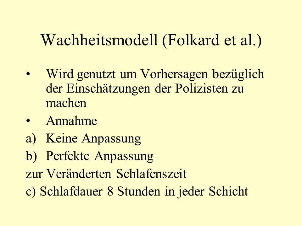 Wachheitsmodell (Folkard et al.)