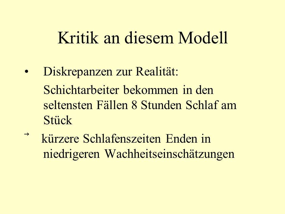 Kritik an diesem Modell