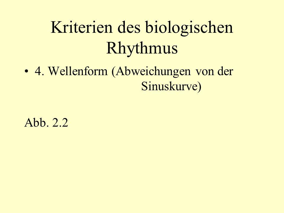 Kriterien des biologischen Rhythmus