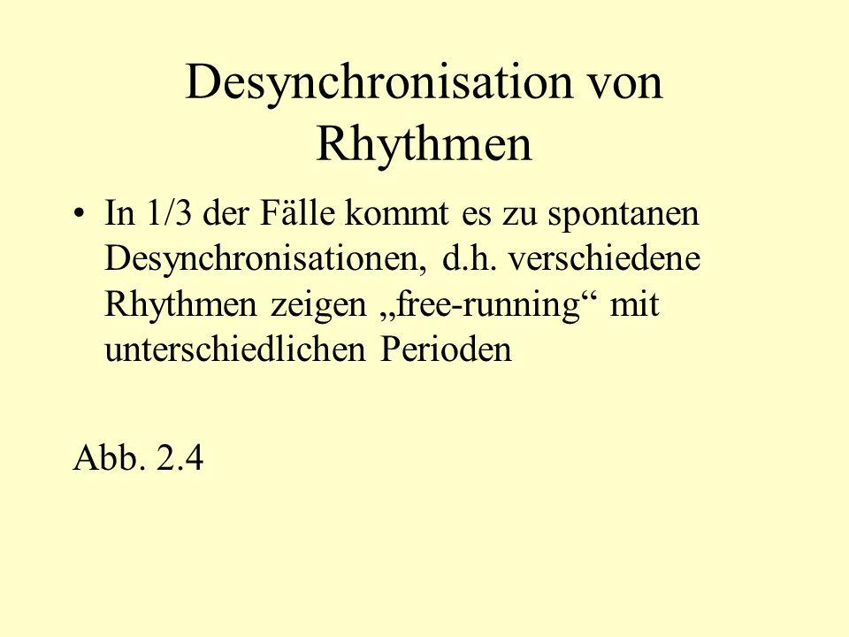Desynchronisation von Rhythmen