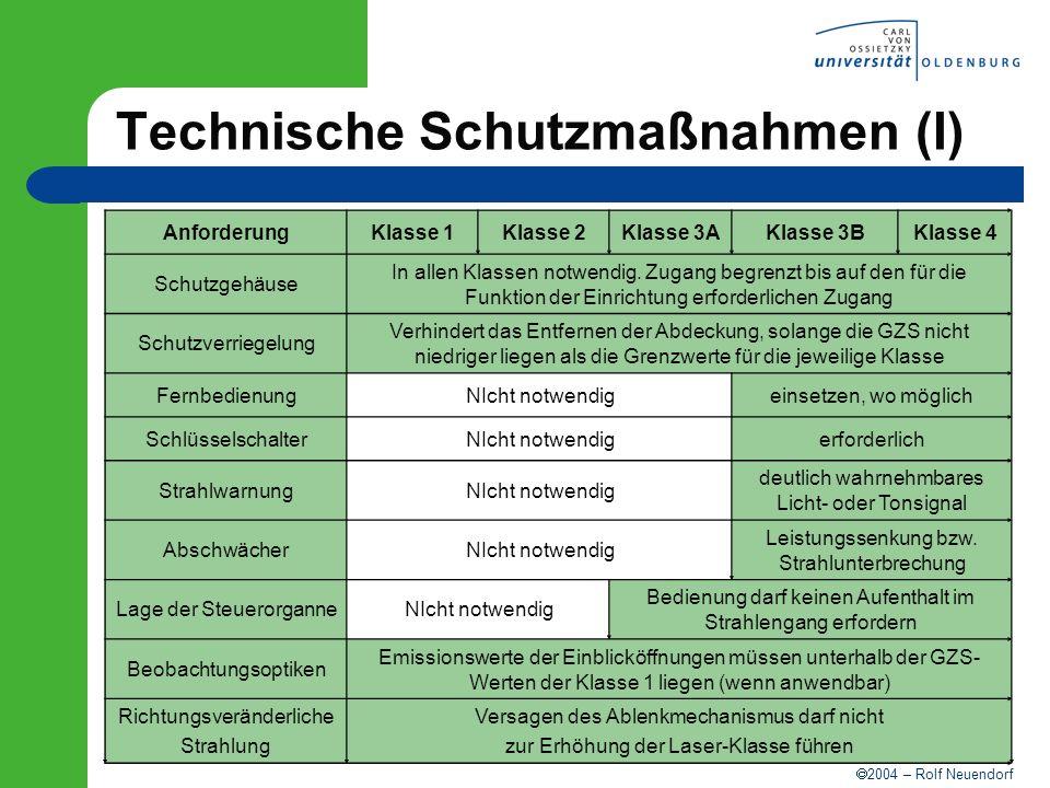 Technische Schutzmaßnahmen (I)