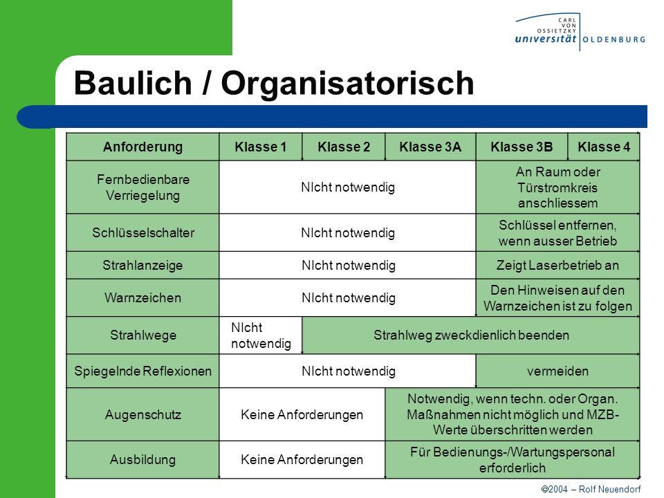 Baulich / Organisatorisch
