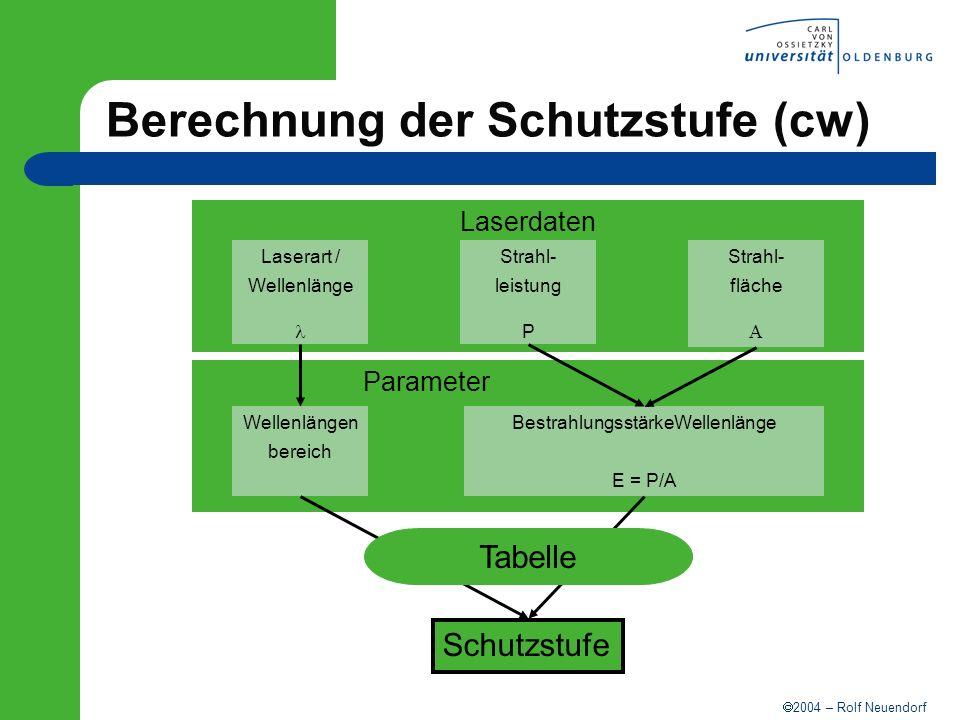 Berechnung der Schutzstufe (cw)