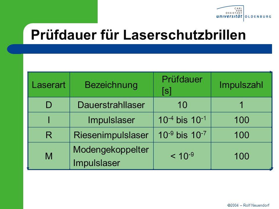 Prüfdauer für Laserschutzbrillen