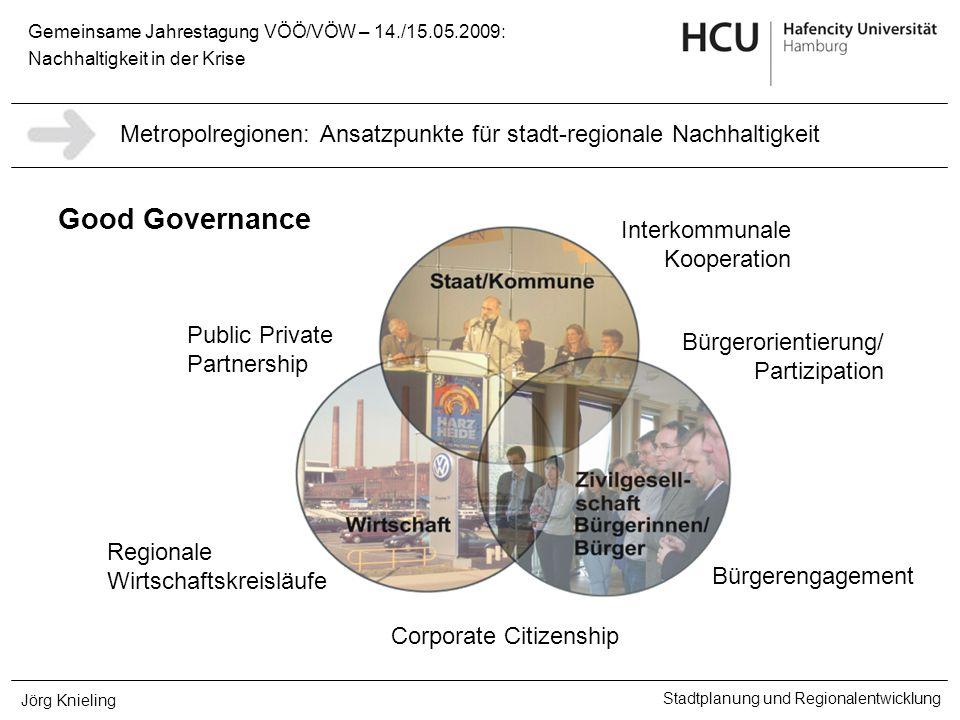 Metropolregionen: Ansatzpunkte für stadt-regionale Nachhaltigkeit
