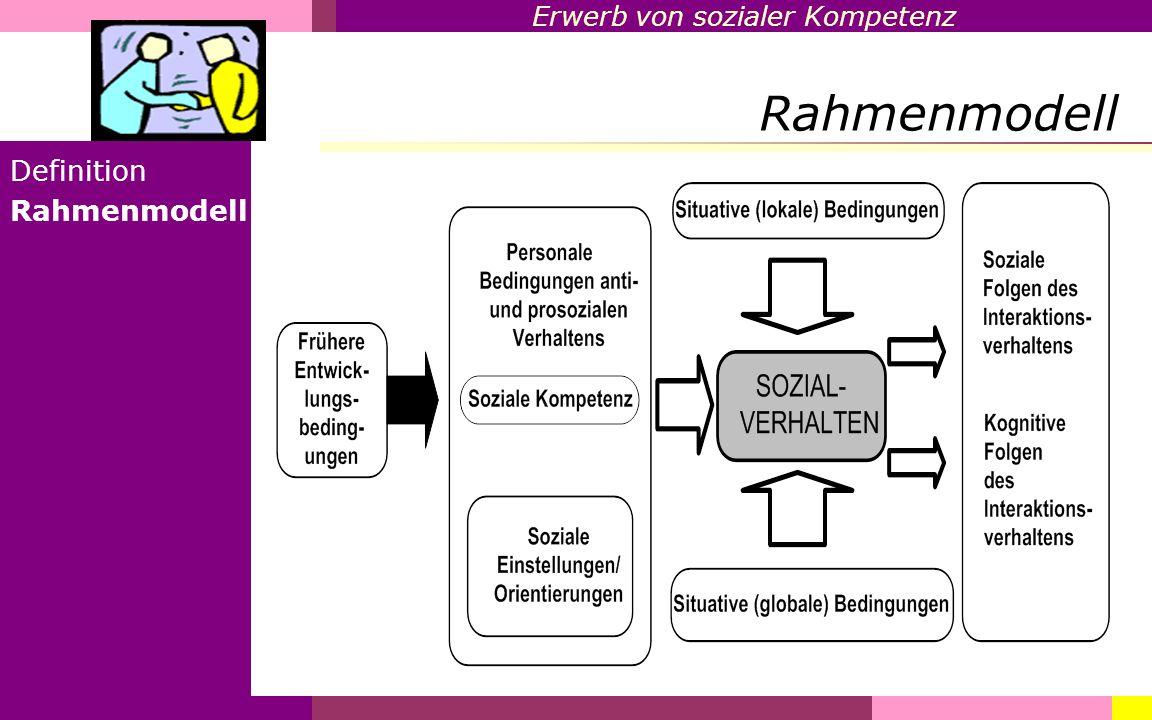 Rahmenmodell Definition Rahmenmodell