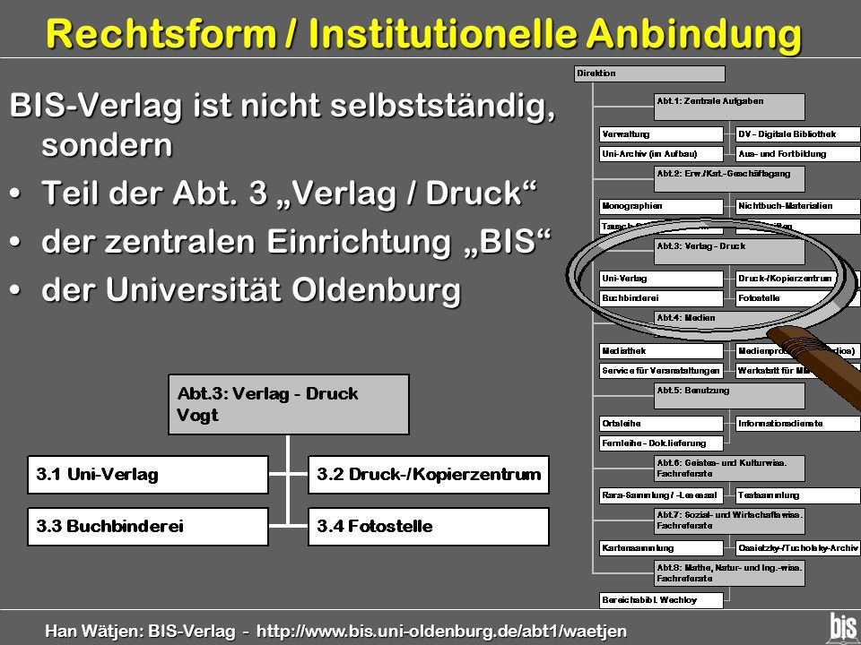 Rechtsform / Institutionelle Anbindung