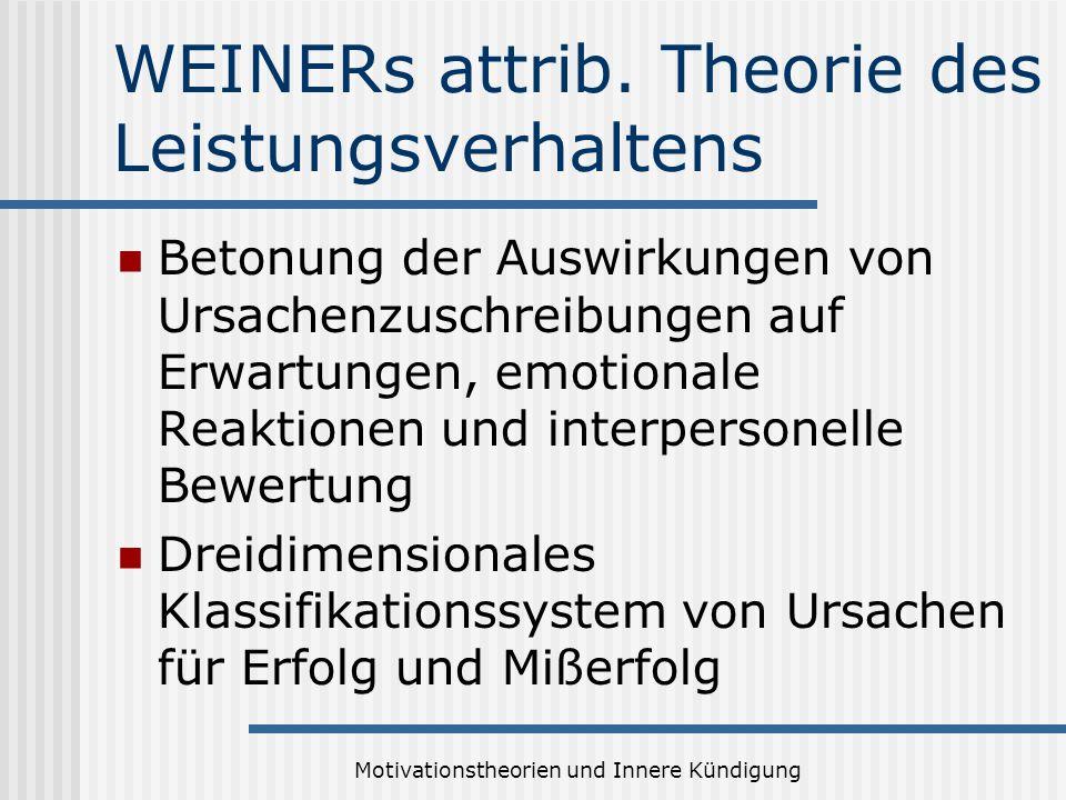 WEINERs attrib. Theorie des Leistungsverhaltens