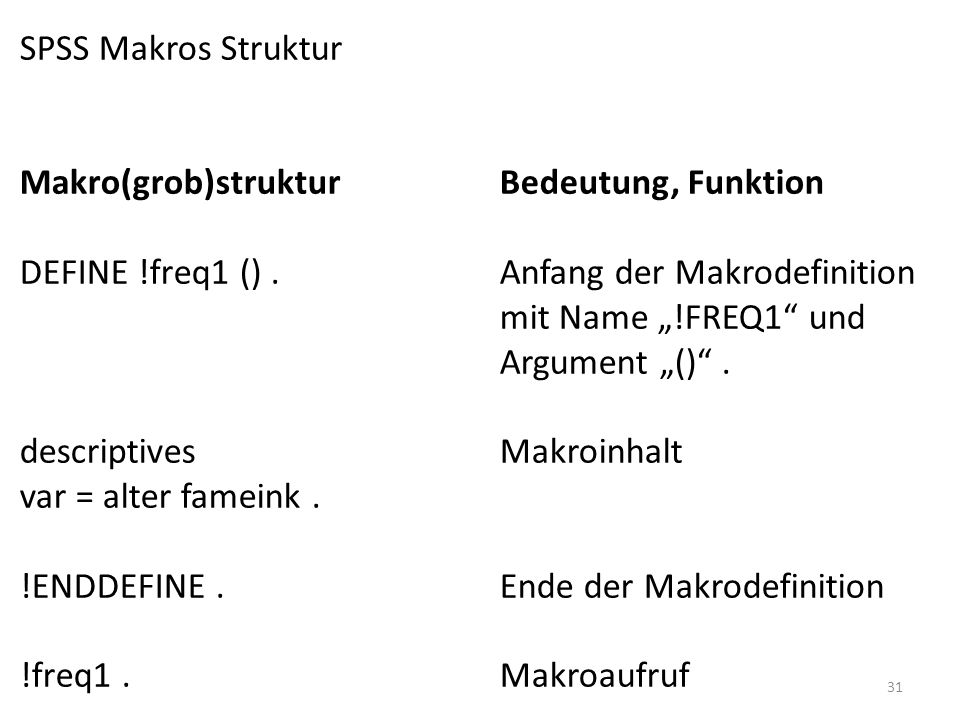 SPSS Makros Struktur Makro(grob)struktur Bedeutung, Funktion.