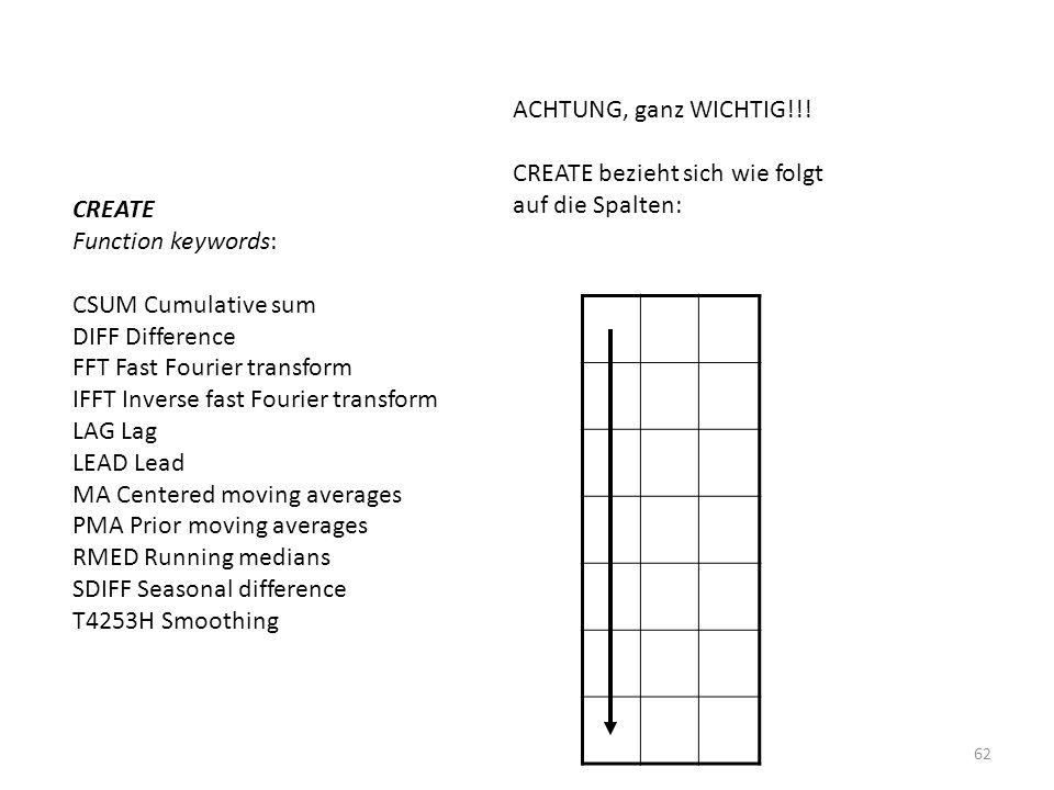 ACHTUNG, ganz WICHTIG!!! CREATE bezieht sich wie folgt auf die Spalten: CREATE. Function keywords: