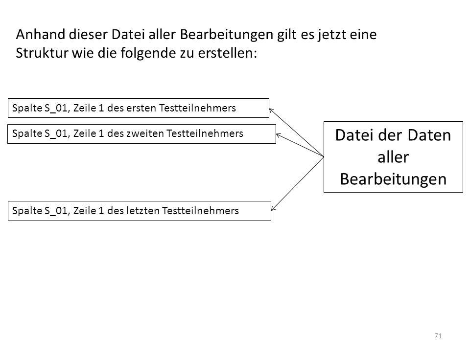 Datei der Daten aller Bearbeitungen