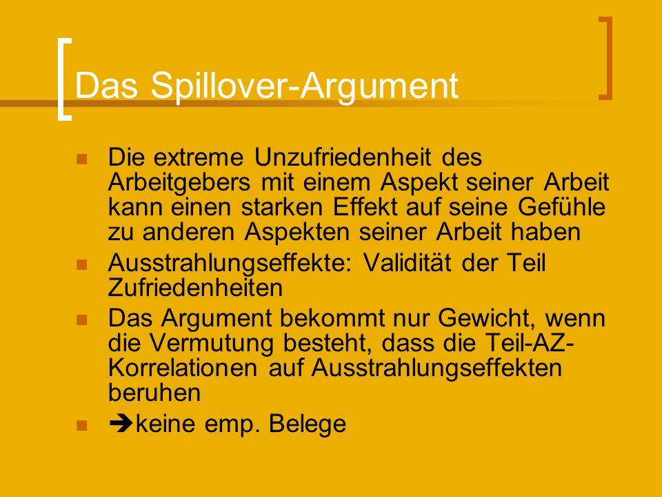 Das Spillover-Argument