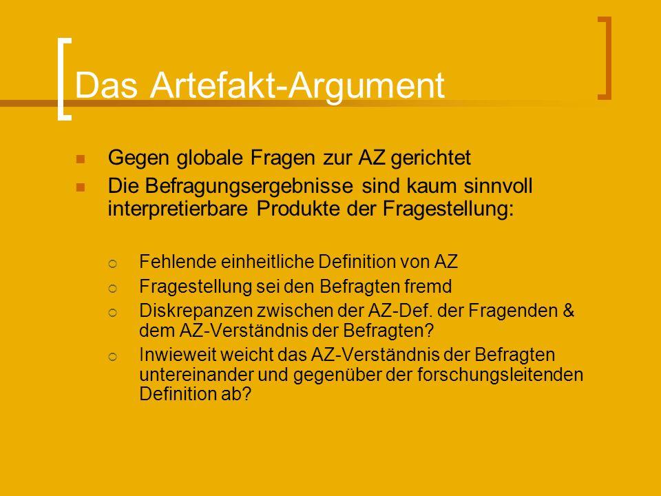 Das Artefakt-Argument