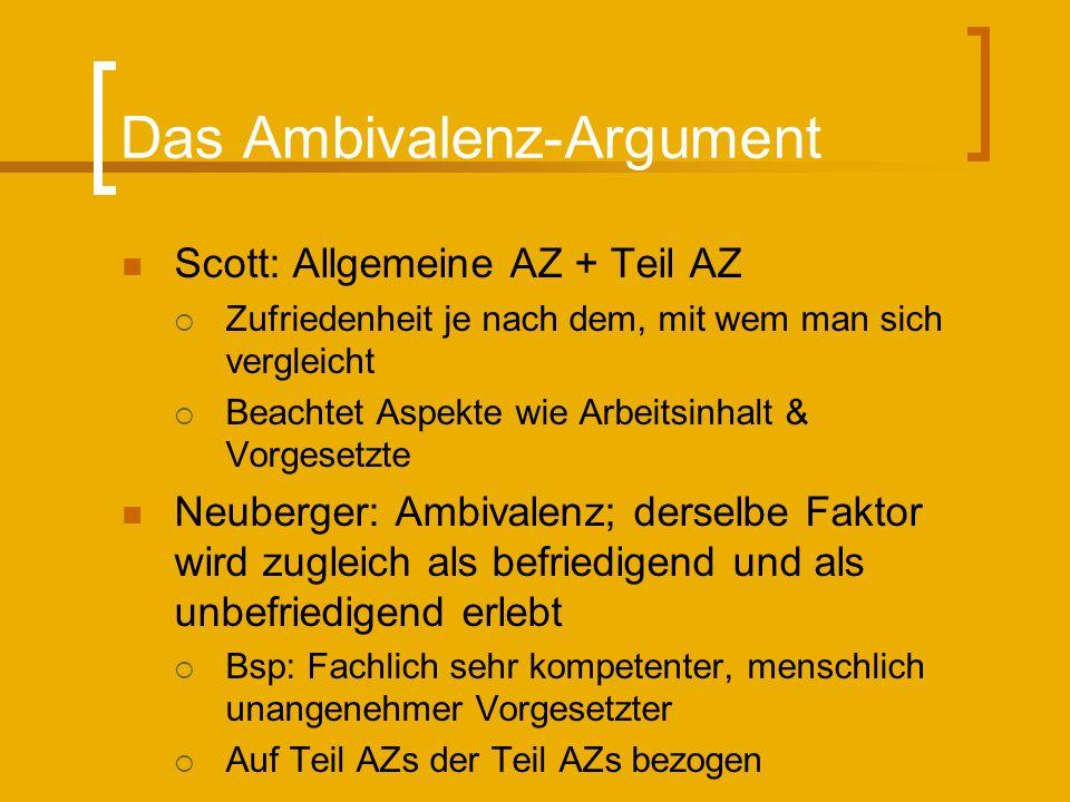 Das Ambivalenz-Argument