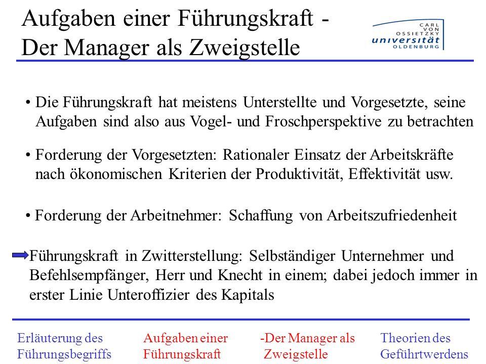 Aufgaben einer Führungskraft -Der Manager als Zweigstelle