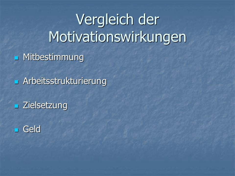 Vergleich der Motivationswirkungen