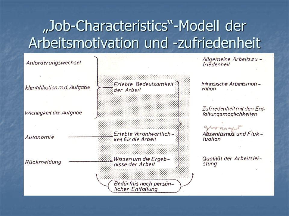 """""""Job-Characteristics -Modell der Arbeitsmotivation und -zufriedenheit"""