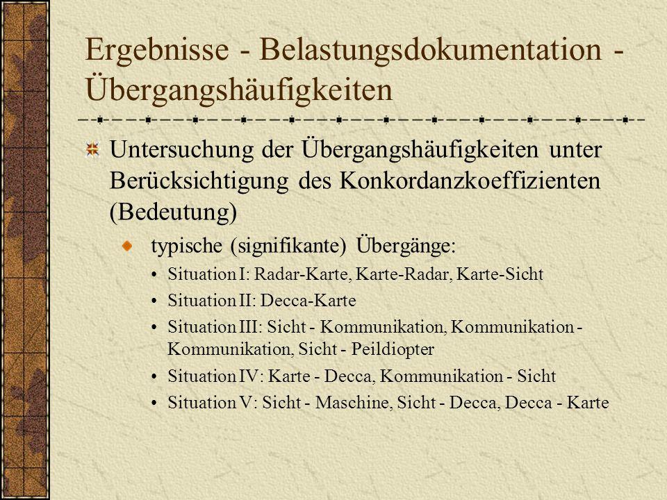 Ergebnisse - Belastungsdokumentation -Übergangshäufigkeiten