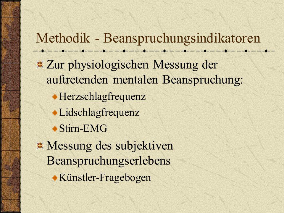 Methodik - Beanspruchungsindikatoren