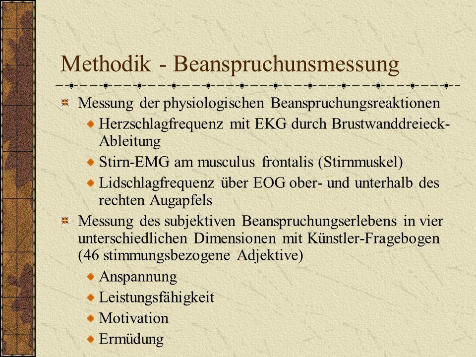 Methodik - Beanspruchunsmessung