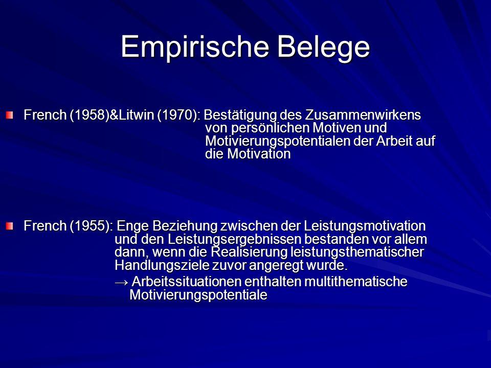Empirische Belege
