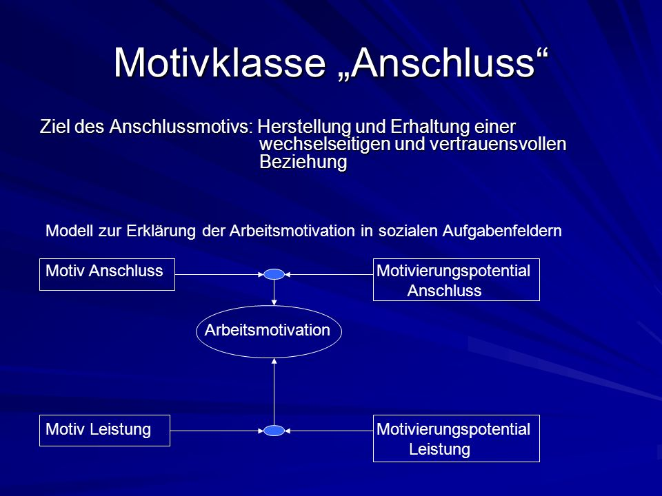 "Motivklasse ""Anschluss"