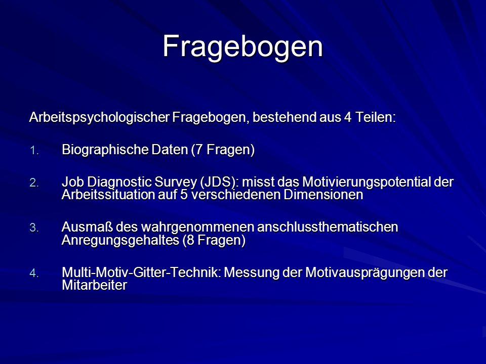 Fragebogen Arbeitspsychologischer Fragebogen, bestehend aus 4 Teilen: