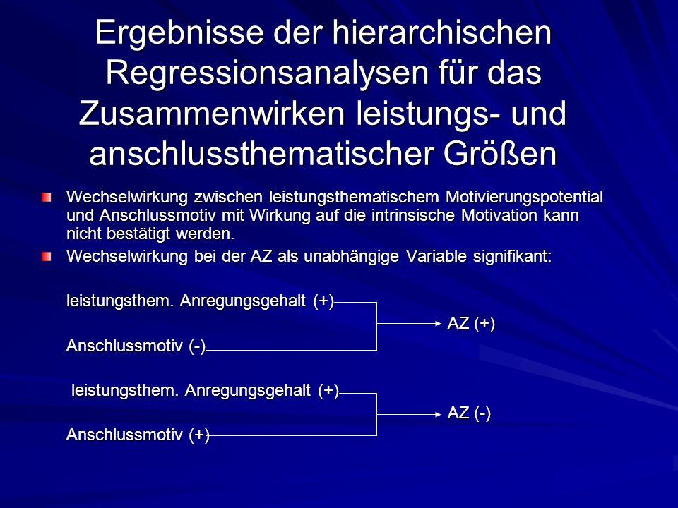 Ergebnisse der hierarchischen Regressionsanalysen für das Zusammenwirken leistungs- und anschlussthematischer Größen
