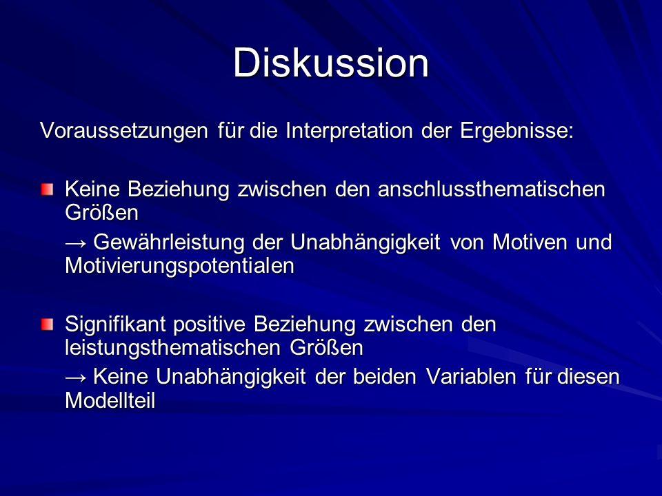Diskussion Voraussetzungen für die Interpretation der Ergebnisse: