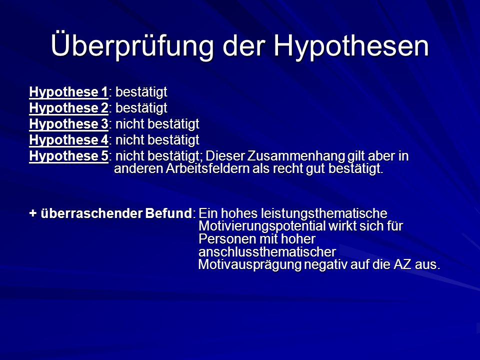 Überprüfung der Hypothesen