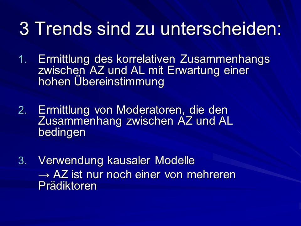 3 Trends sind zu unterscheiden: