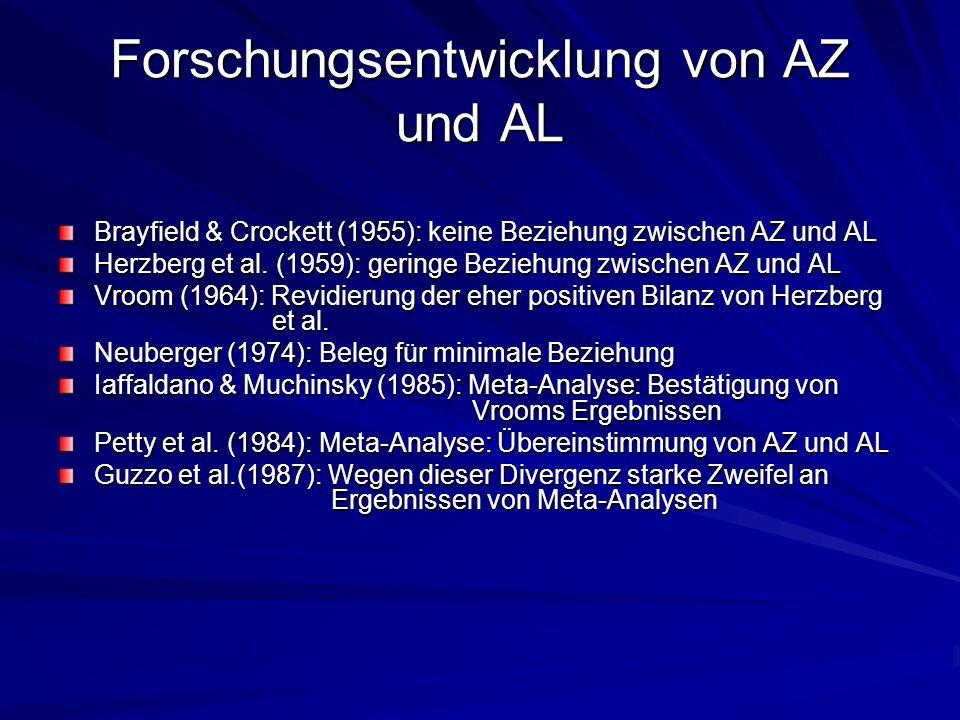 Forschungsentwicklung von AZ und AL