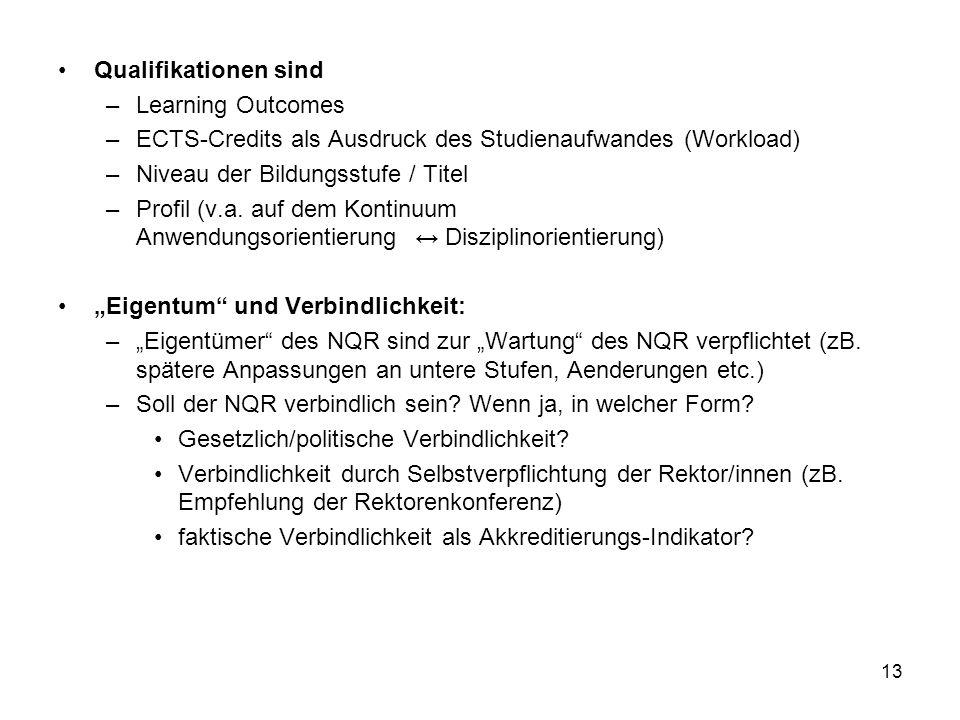 Qualifikationen sind Learning Outcomes. ECTS-Credits als Ausdruck des Studienaufwandes (Workload) Niveau der Bildungsstufe / Titel.