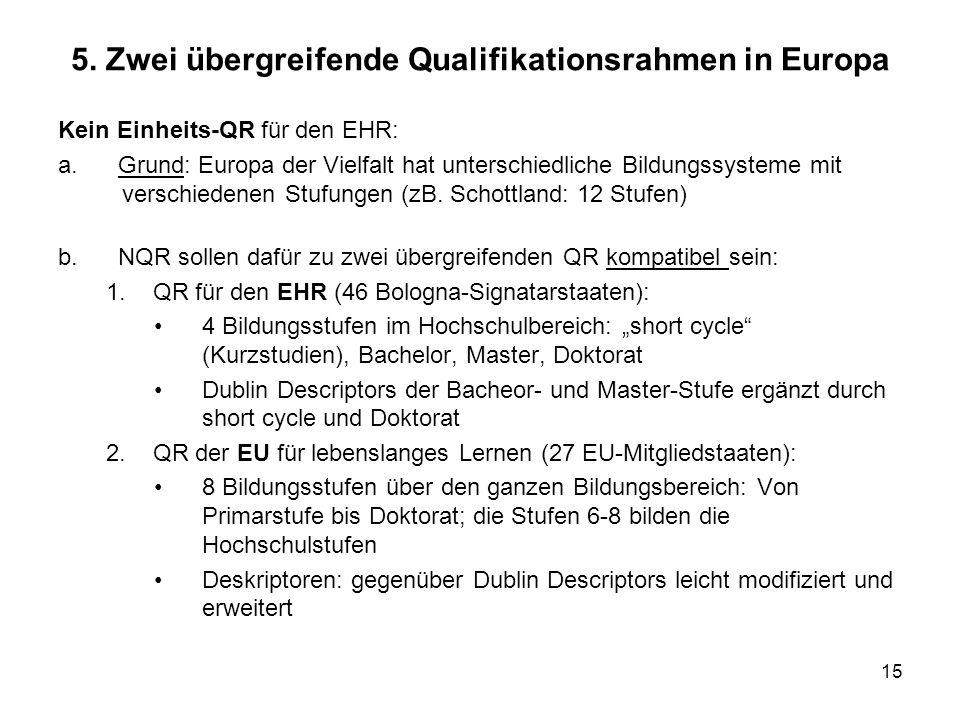 5. Zwei übergreifende Qualifikationsrahmen in Europa