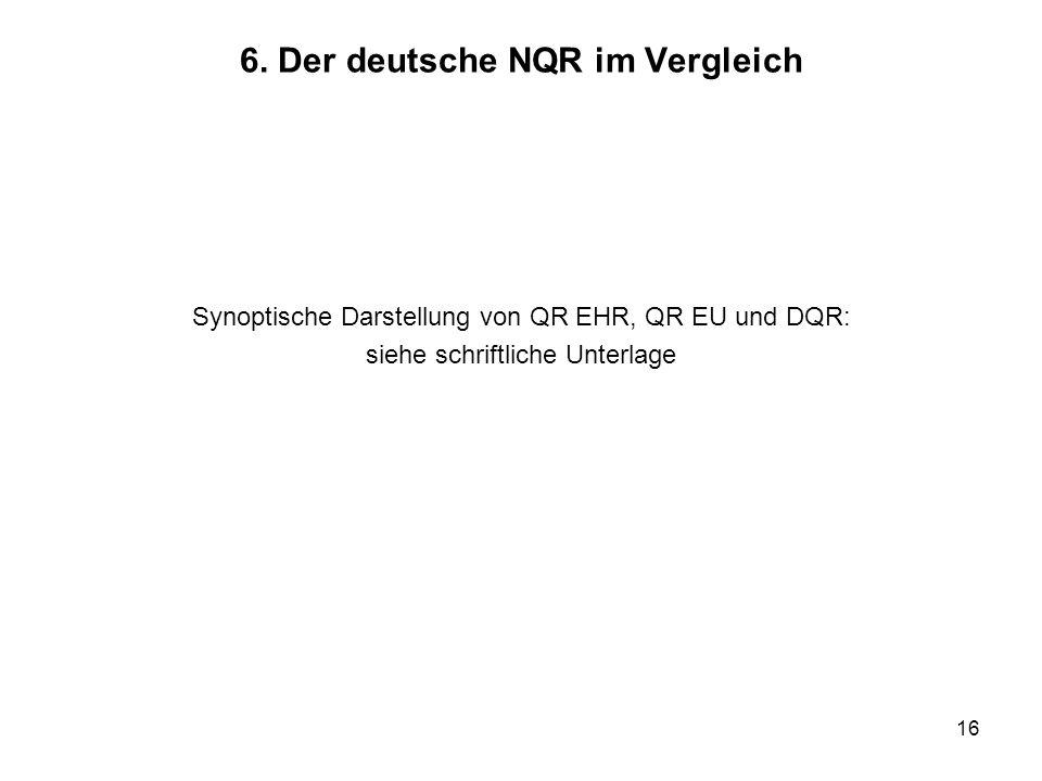 6. Der deutsche NQR im Vergleich