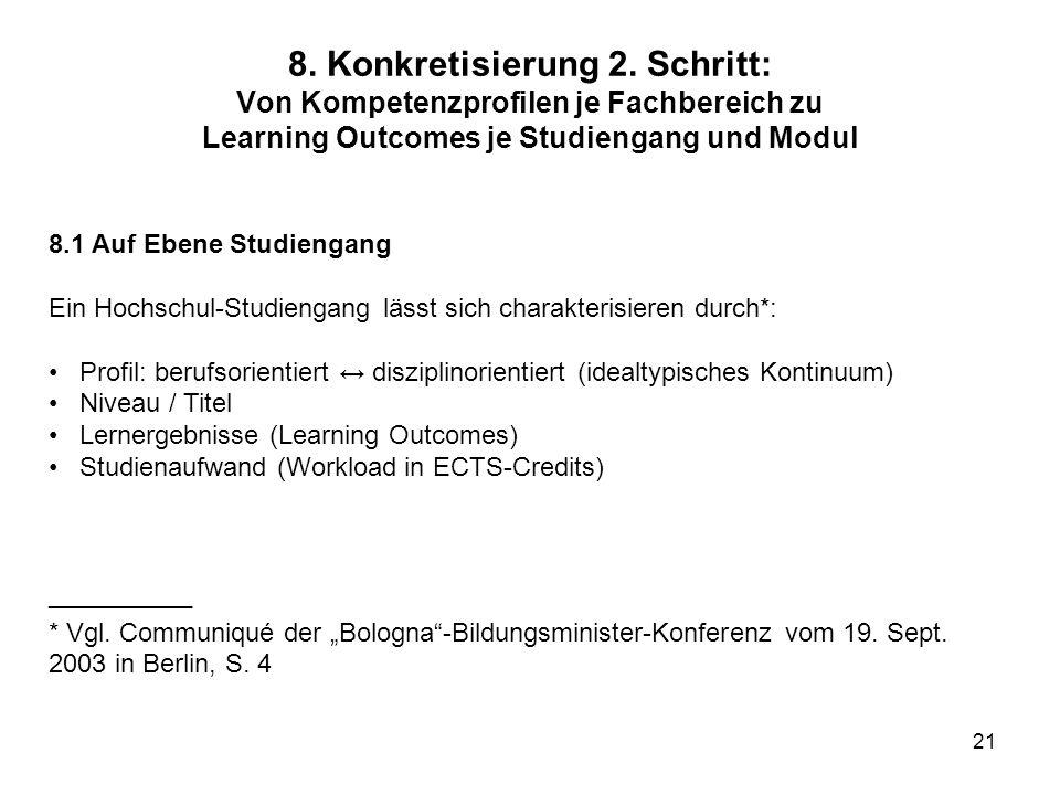 8. Konkretisierung 2. Schritt: Von Kompetenzprofilen je Fachbereich zu Learning Outcomes je Studiengang und Modul