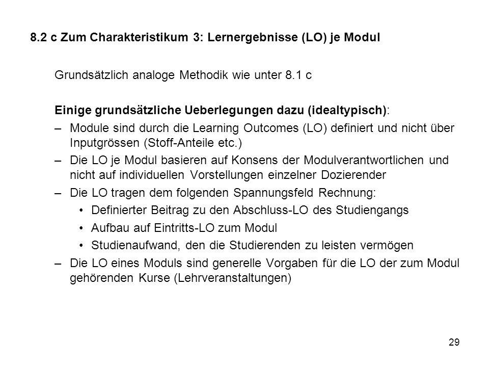 8.2 c Zum Charakteristikum 3: Lernergebnisse (LO) je Modul