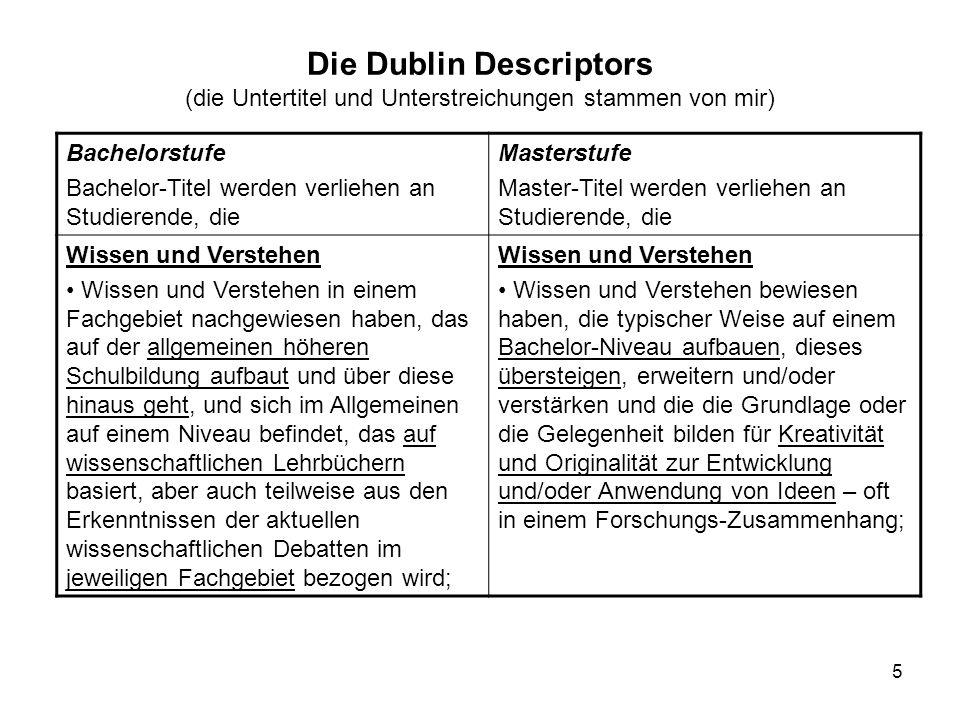 Die Dublin Descriptors (die Untertitel und Unterstreichungen stammen von mir)