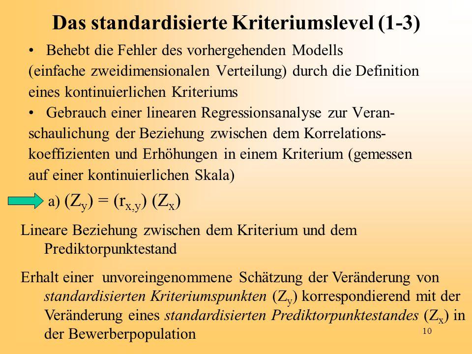 Das standardisierte Kriteriumslevel (1-3)