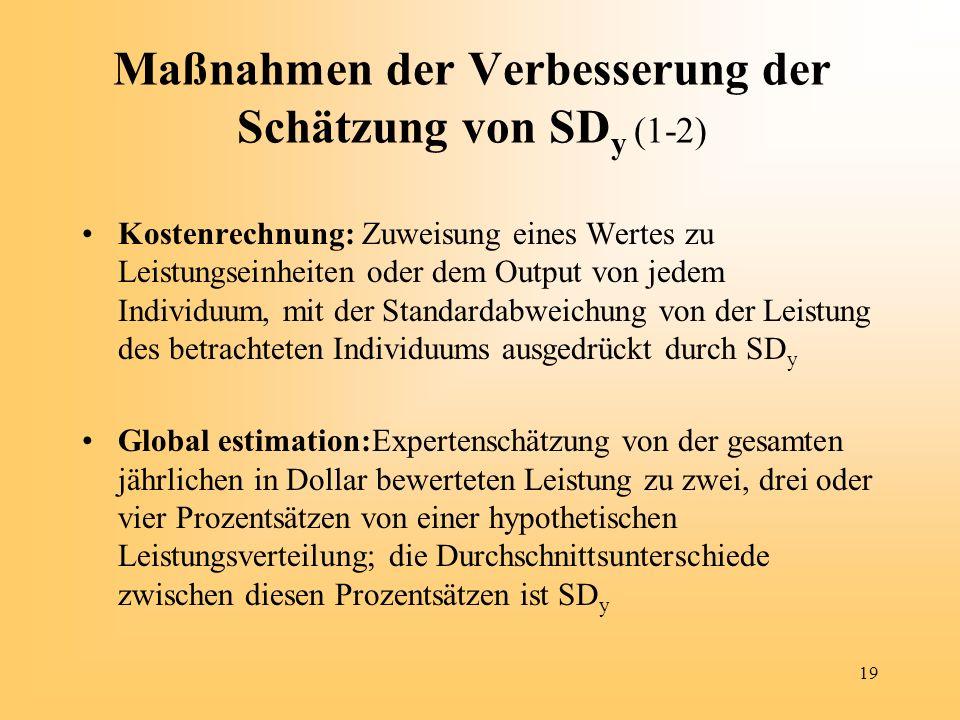 Maßnahmen der Verbesserung der Schätzung von SDy (1-2)