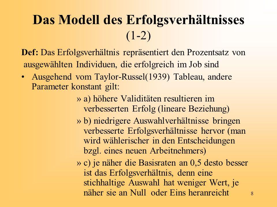 Das Modell des Erfolgsverhältnisses (1-2)