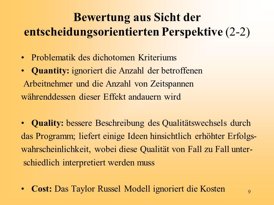 Bewertung aus Sicht der entscheidungsorientierten Perspektive (2-2)